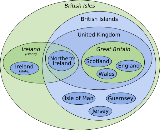 An infographic explaining the system United Kingdom countries.